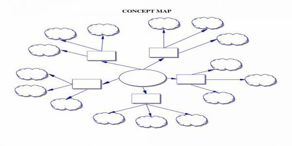 mappe-mentali-1024x791