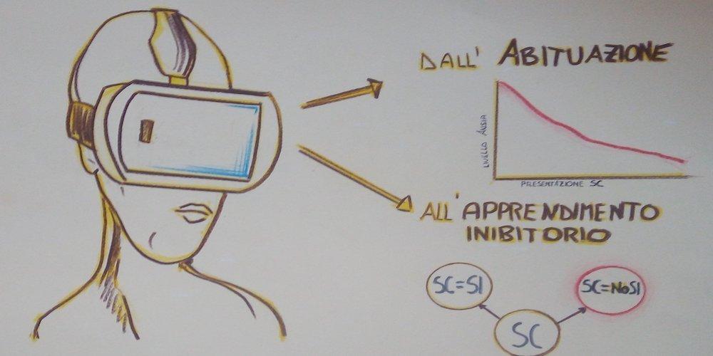 terapia-esposizione-virtual-reality