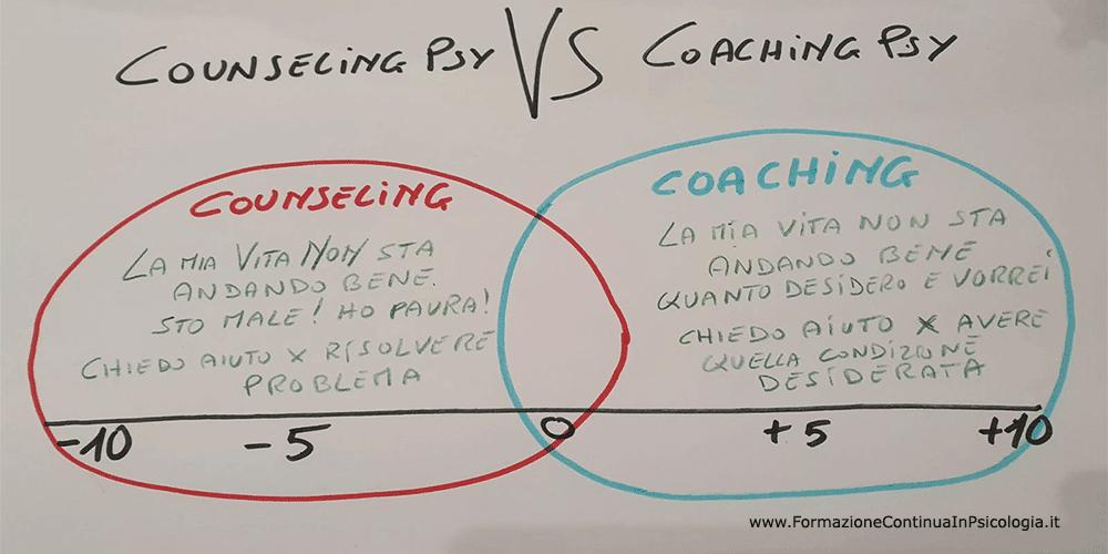 Counseling psicologico VS Coaching psicologico